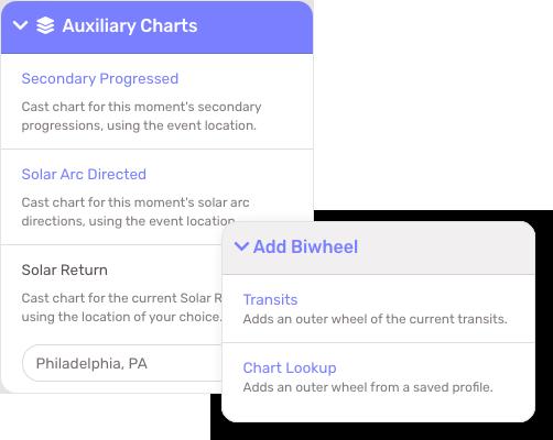 Image of Chart Profile Panels