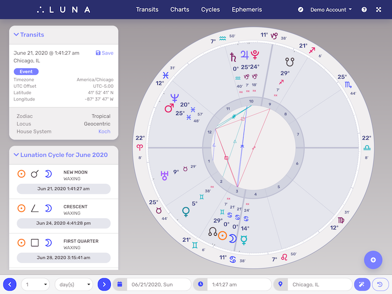 Vedic Astrology Email Subscription
